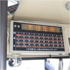 Fare table display